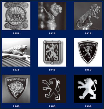 その後、ボンネットのモチーフから、フロントグリルのエンブレムまで、さまざまなデザイン変遷を重ねながら成長しています。いつの時代も、プジョーはライオンとともに