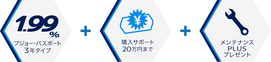 プジョー・パスポート3年タイプ+購入サポート20万円まで+メンテナンスPLUSプレゼント