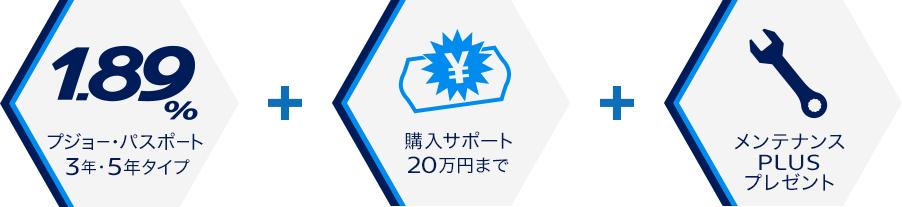 1.89% プジョー・パスポート 3年・5年タイプ+購入サポート20万円まで+メンテナンスPLUSプレゼント