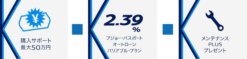 2.39% プジョー・パスポート 3年・5年タイプ+メンテナンスPLUSプレゼント