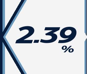 2.39%